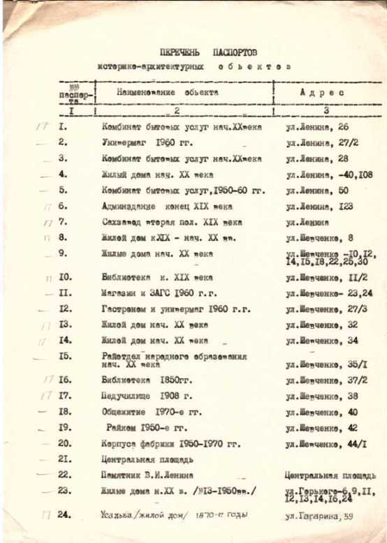 Список пам'яток Корсунь-Шевченківського району